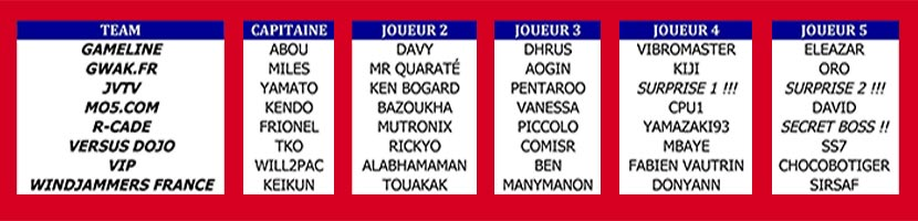 liste des équipes r-cade cup