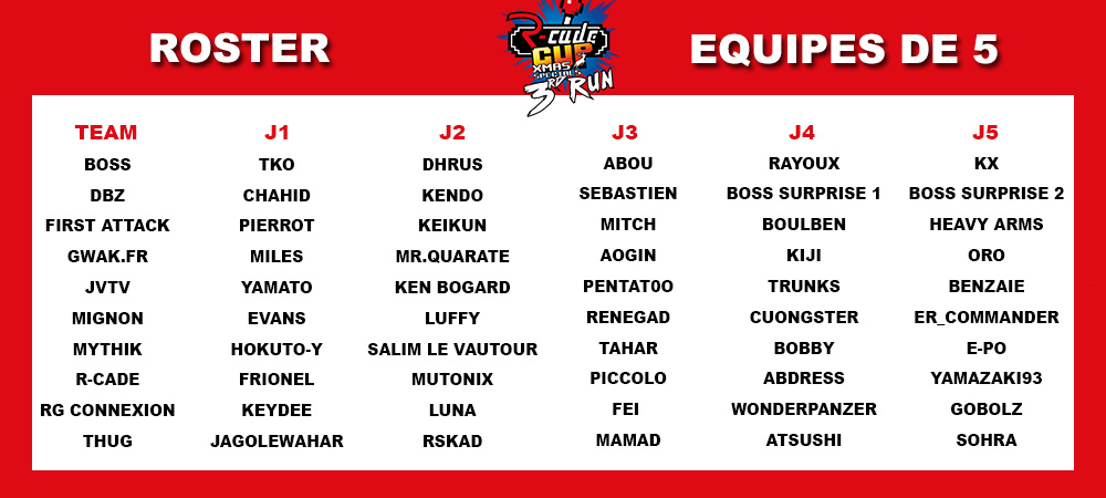 roster equipe r-cade cup 3